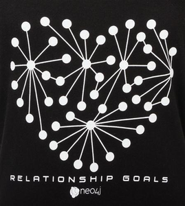 Women's Relationship Goals T-Shirt
